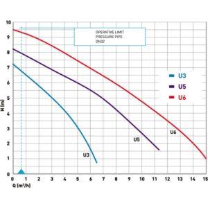 Jung Chart 300x300 - Jung Chart