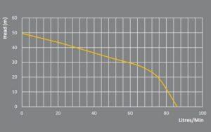 PRJ100E flow chart 300x188 - PRJ100E-flow-chart