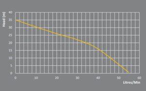 PRJ65E flow chart 300x188 - PRJ65E-flow-chart