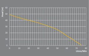 PRJ80E flow chart 300x189 - PRJ80E-flow-chart