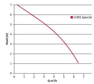 U3KS Performance 300x271 - U3KS_Performance